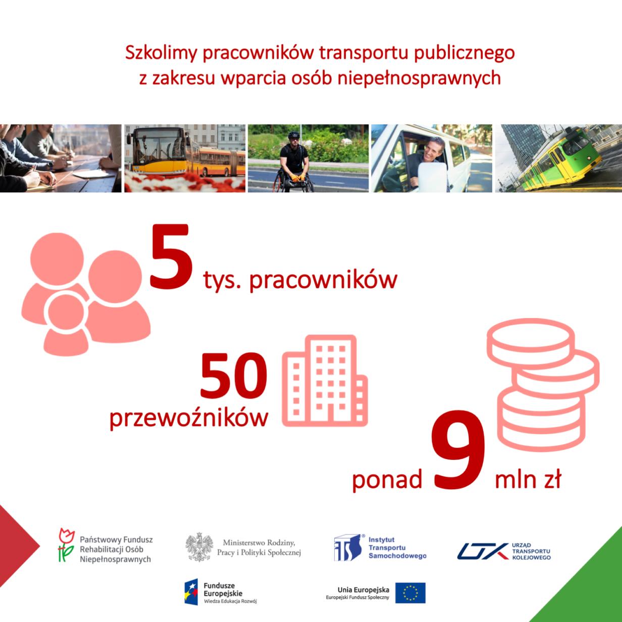 Szkolenia dla pracowników transportu publicznego